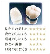 一宮市のインプラントクリニック・オーキッド歯科のメタルボンド